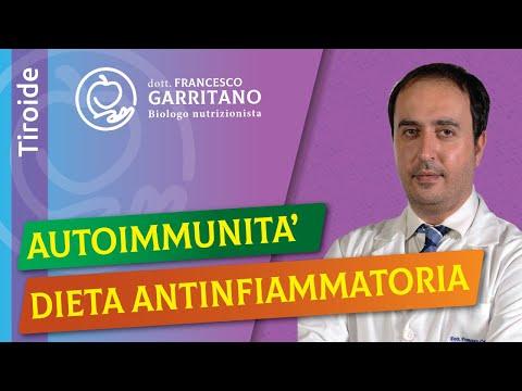 dieta antinfiammatoria  e autoimmunità