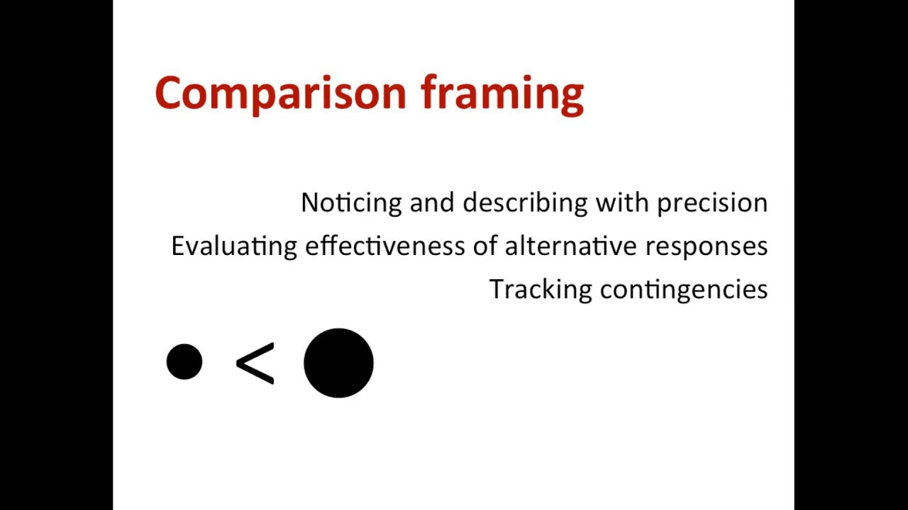 The RFT-CBS Framework: The Different Types of Relational Framing and ...
