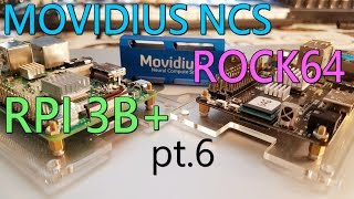 Deep Learning with Movidius NCS (pt.6) Mobile SSD Model (pt.2)