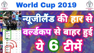 World Cup 2019 - Points Table Prediction As 6 Teams Out From SemiFinal   MY Cricket Production