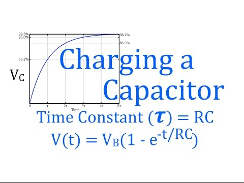RC Circuits No. 4, Charging a Capacitor, Time Constant, Voltage, Current, An Explanation