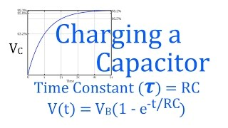 RC Circuits (4 oḟ 8) Charging a Capacitor, Time Constant, Voltage, Current, An Explanation