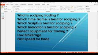 Scalping Trading Strategy | In Hindi - Earn 4000 Daily