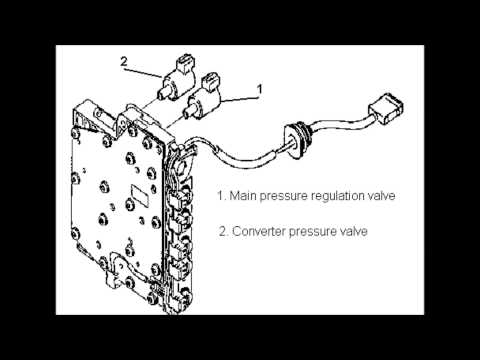 Al4 Gear box , changing Valves ( Peugeot 307 and similar cars)