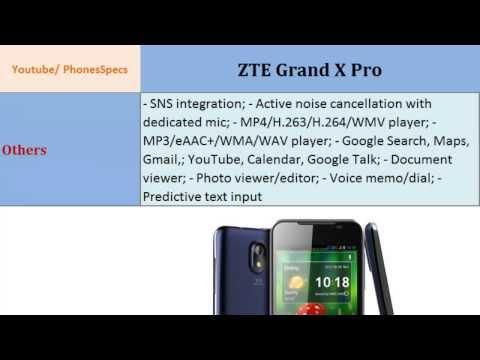 ZTE Grand X Pro, Specs, First Look