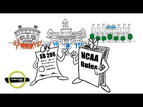 Open Mike - Thought Provoking Daily Poll: Will pay for play change your love of NCAA?