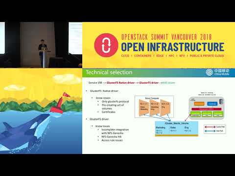 Building NFS service based on manila and GlusterFS in public cloud
