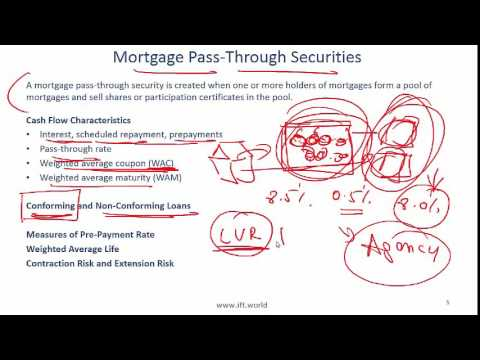 2016 Level I CFA FIS: Asset-Backed Securities - Summary