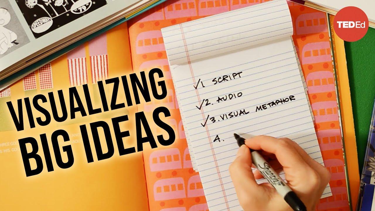 Visualizing Super 7 Reading Comprehension Strategies