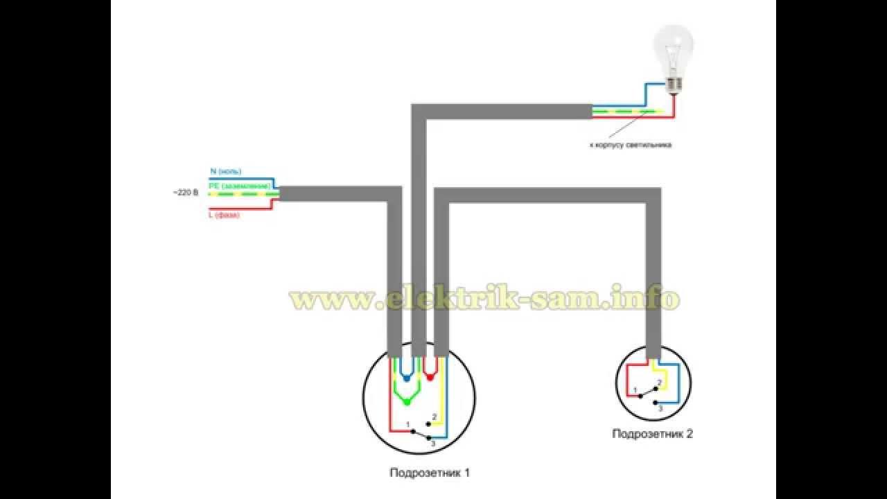 инструкция расключение электрической коробки