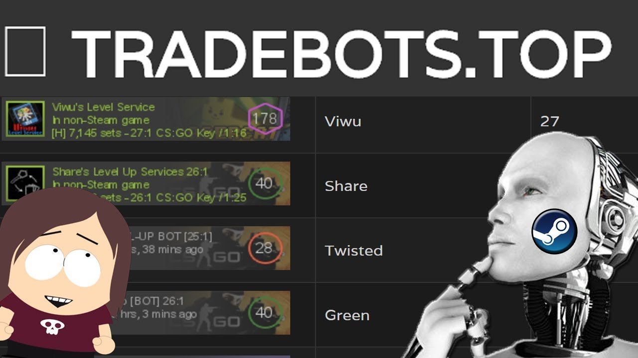 TradeBots Top Useful Website to find Trading Card Bots