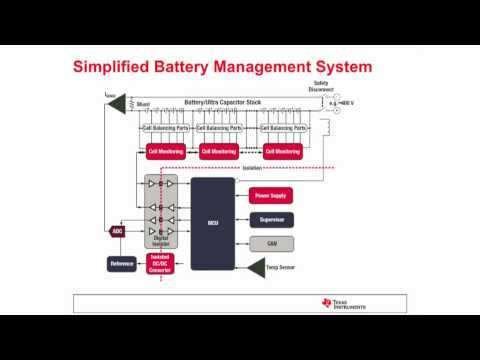 Texas Instruments - Battery Management Systems Overview