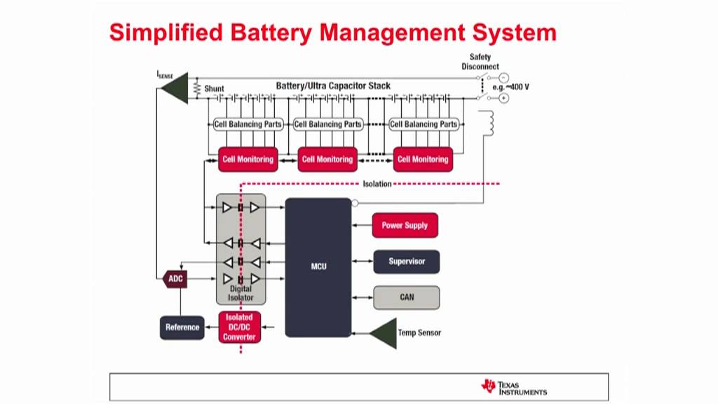 Battery Management System : Texas instruments battery management systems overview