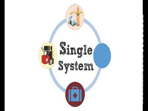 Single System For Disaster Preparedness, Response, Rehabilitation and Mitigation
