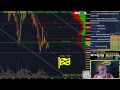 Breaking Bitcoin - Tuesday Blues - Live Cryptocurrency Technical Analysis