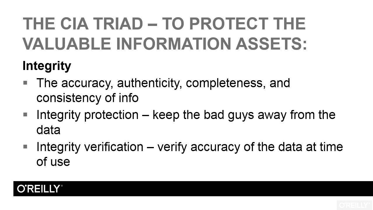 Cissp Certification Training Domain 1 Tutorial The Cia Triad