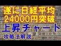 日経平均24000円突破!上昇チャート攻略法はこれだ!