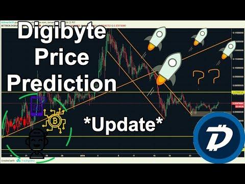 Digibyte (DGB/USD) Technical Analysis *Update*