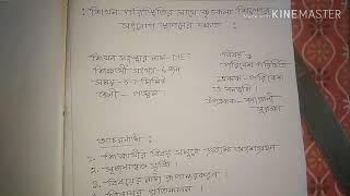 Micro lesson plan for EVS .. Skill : Sikhon poristhitir sathe krit kola silper sonjog.. D. El. Ed
