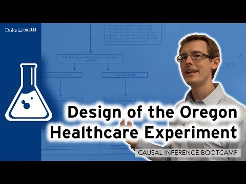 Oregon Health Experiment Design: Causal Inference Bootcamp