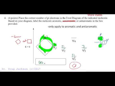 frost diagram aromatic question 4 frost diagram - youtube