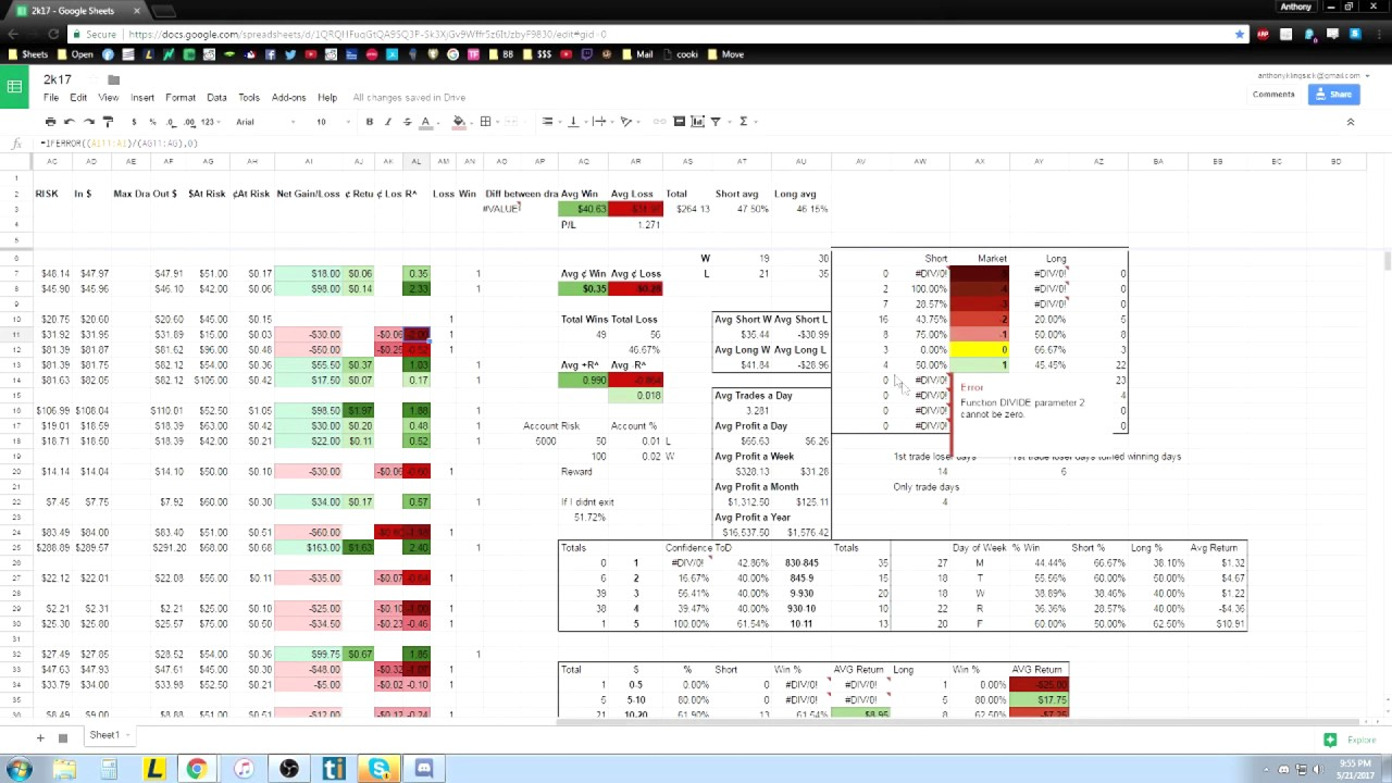 Trading Journal on Google Spreadsheets
