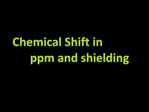 Chemical Shift in NMR -  Shielding and Deshielding