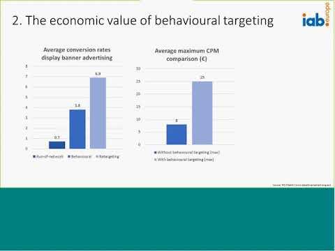 IAB Europe webinar: Data Driven Advertising in Europe - GfK Research