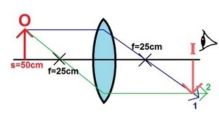 Physics - Optics: Lenses (2 of 4) Converging Lens
