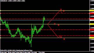 Forex Bank Flow Signal june.4.2012