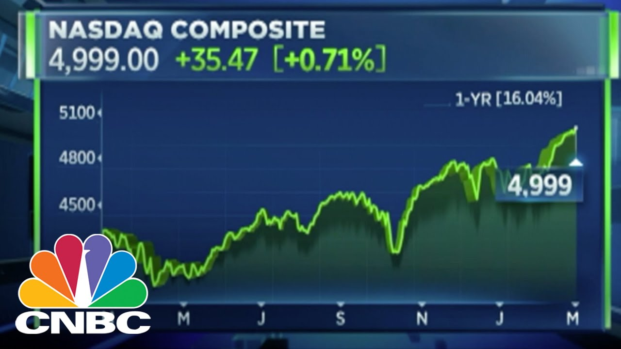 Nasdaq hits new intraday all-time high ahead of tech earnings; Dow turns positive