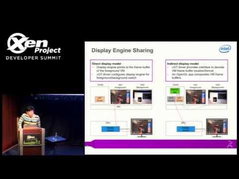 XenGT: A software based Intel Graphics Virtualization Solution, Haitao Shan, Intel