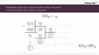 Шестнадцатеричная система счисления   Информатика 8 класс #5   Инфоурок