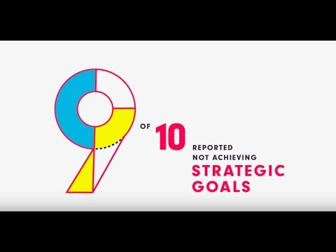 TED & Brightline - Successful strategies - Asking the right questions matters