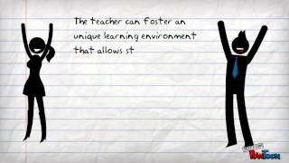 Self-Directed Student Learning