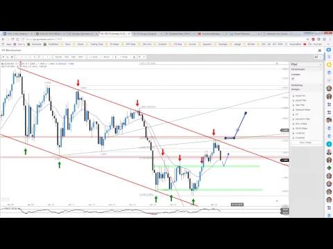 JFD Devisenradar: EUR/USD kämpft mit Dollar-Stärke