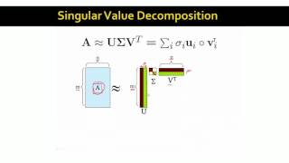 Singular Value Decomposition | Stanford University thumbnail