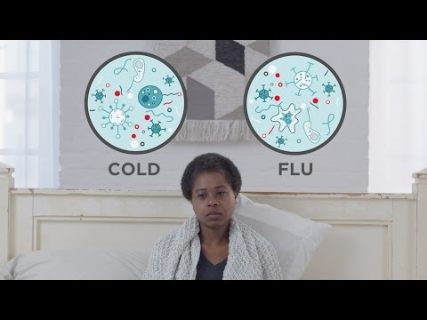 Is It A Cold Or The Flu? | TYLENOL®