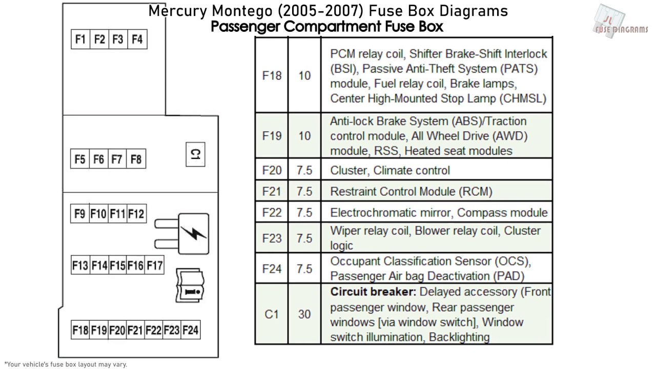 Mercury Montego Fuse Box Wiring Diagram Book Dry More Dry More Prolocoisoletremiti It