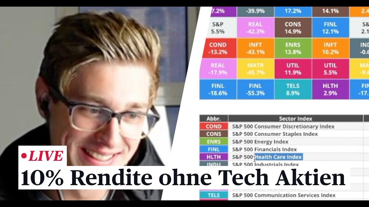 Twitch Aktien