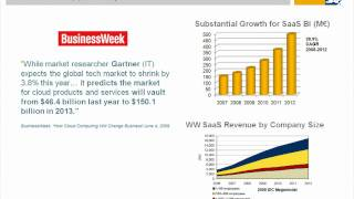 SAP BusinessObjects BI on Demand -- The Market Opportunity (Part 1)