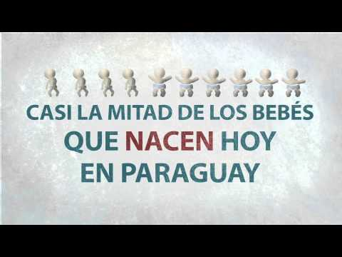 Bono demográfico de Paraguay