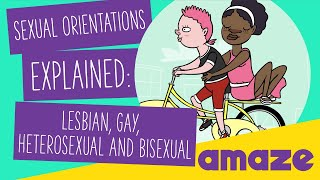 Sexual Orientations Explained: Lesbian, Gay, Heterosexual and Bisexual