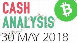 Bitcoin Cash BCHUSD Technical analysis - 30 may 2018