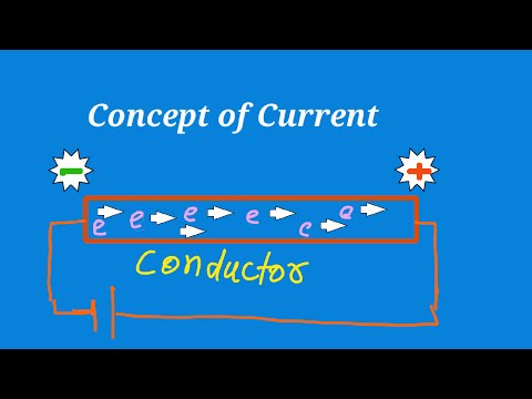 Concept of Current of Current Electricity  Chapter Physics Class 10-|PART1