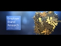 Randstad Employer Brand Research Introduction