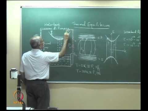 Mod-01 Lec-09 Quasi Fermi Levels