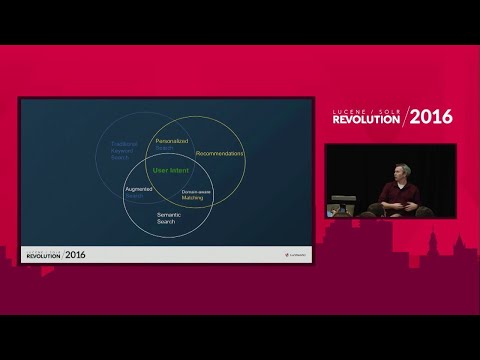 Reflected Intelligence: Lucene/Solr as a Self-Learning Data System - Trey Grainger, Lucidworks