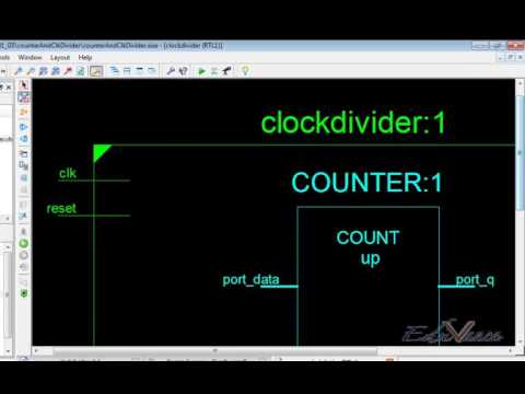 VHDL Lecture 24 Lab 8- Clock Divider and Counters Explanation