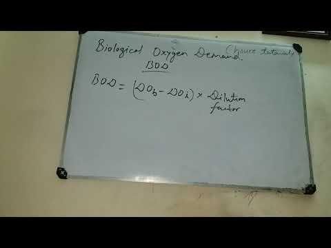 BIOLOGICAL OXYGEN DEMAND- BOD